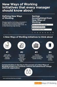 new-ways-of-working