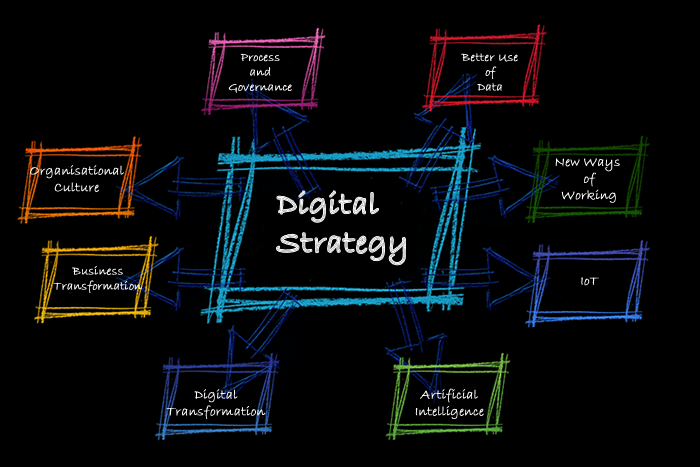 Digital-Strategy-UK-Government-ModernWaysofWorking